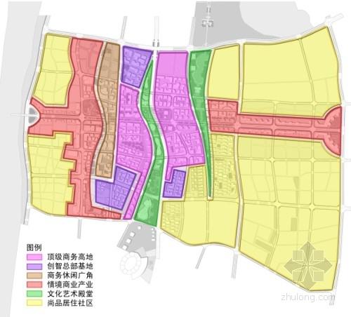 商业区规划分析图
