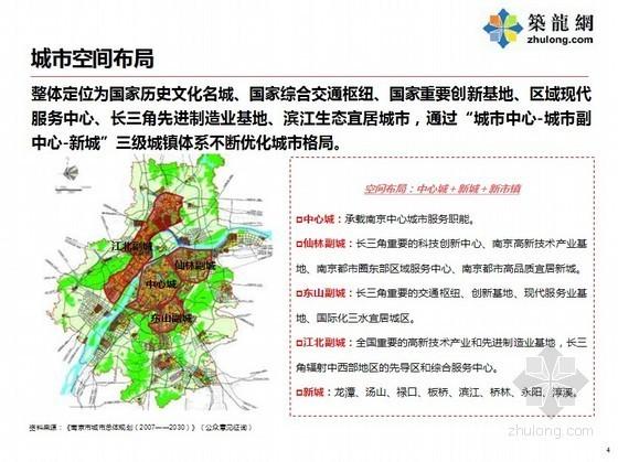 [南京]知名地产大型城市综合体项目前期可行性研究报告(图文并茂 117页)