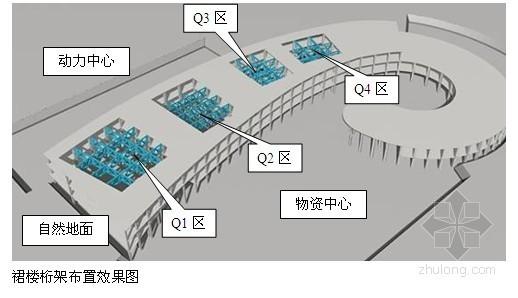 [安徽]广播电视中心裙楼钢桁架吊装施工方案(示意图丰富)