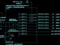 新规要求使用36V以下的应急照明灯,220v变24v电气系统图怎么画?