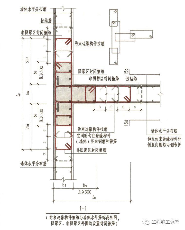 结合16G101、18G901图集,详解钢筋施工的常见问题点!_12