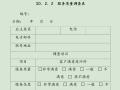 房地产企业管理制度手册-部分10