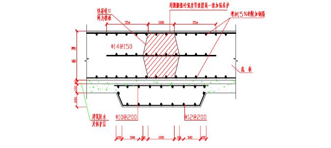 27层框剪结构住宅楼工程施工组织设计(共72页,内容丰富)