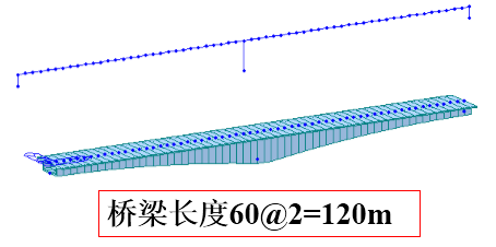 MIDAS预应力混凝土2跨120m连续箱梁分析算例,