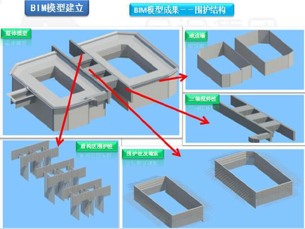 [河北]综合交通枢纽地下交通工程(广场)BIM阶段性成果汇报81页PPT(附视频)