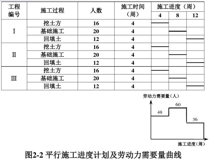 建筑工程施工管理培训课件(521页)_2