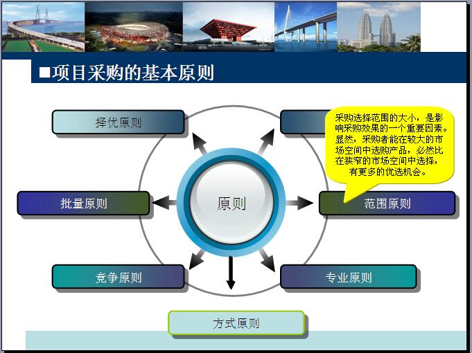 工程项目管理案例分析PPT讲义(336页)
