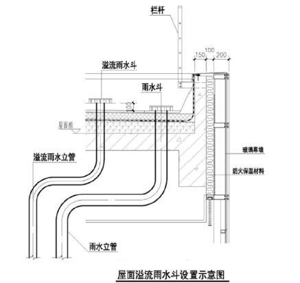 [恒大]机电水暖设计标准(超甲级办公建筑)