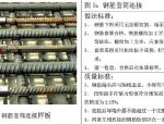 住宅工程产品质量标准化管理手册(图文丰富)