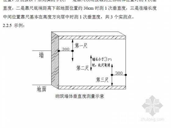 混凝土结构工程实测实量工作指导手册(图文并茂)