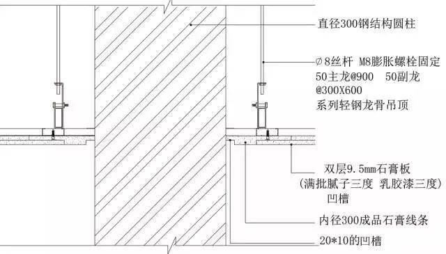 地面、吊顶、墙面工程三维节点做法施工工艺详解_29
