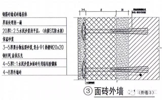 内外墙抹灰施工技术、样板(干货)_3