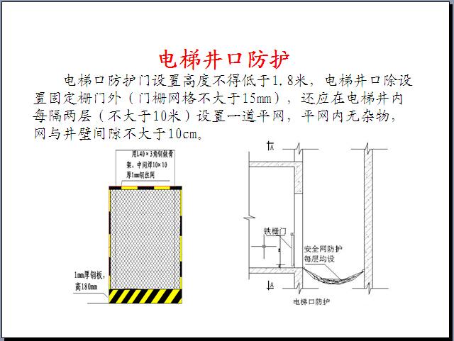 建筑工程安全文明施工现场标准化做法(图文并茂)