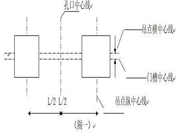 河道整治工程施工组织设计Word版(共69页)_1