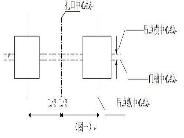 河道整治工程施工组织设计Word版(共69页)