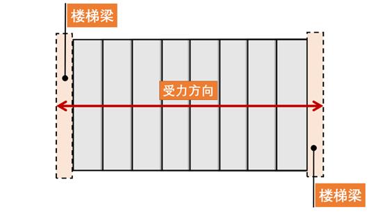 绑钢筋除了返工别无选择的错误,四项基本原则能避免_8