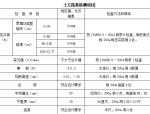路基土石方施工技术交底(16页)
