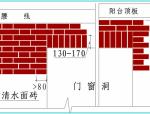 中天建设集团外墙饰面砖工程作业标准