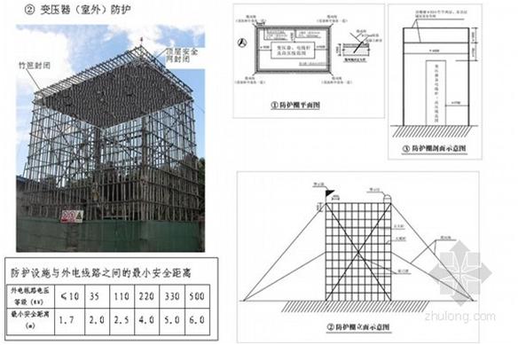 建筑施工现场防汛应急预案