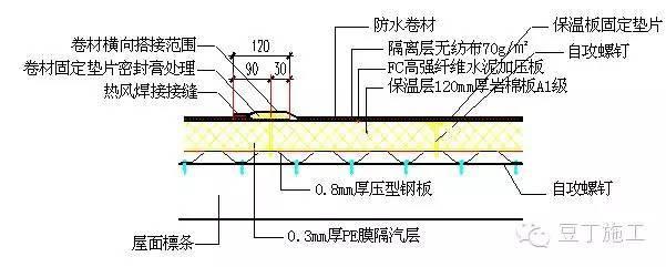TPO防水卷材南方使用多,那北方温差大的双曲面屋面怎么施工?_1