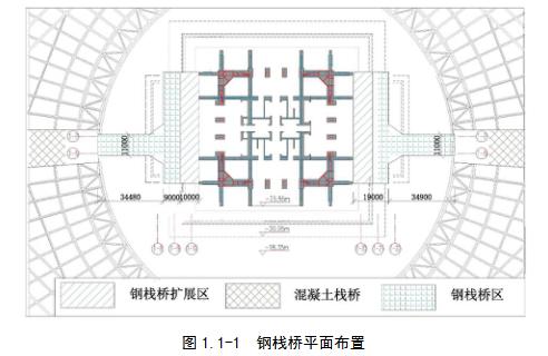 天津117大厦重型钢栈桥专项施工方案