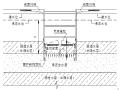[上海]轨道交通附属基坑降水设计及施工方案