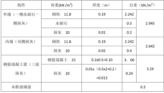 砌体结构设计计算书-清华大学(PDF,15页)