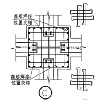 柱箍筋与型钢混凝土柱节点连接方法