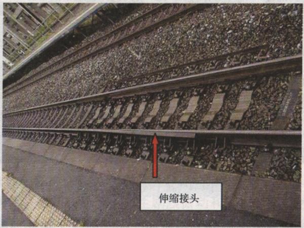 高速铁路轨道ppt讲解(56页)