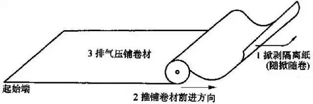 干货详细全面的屋面防水施工做法_27