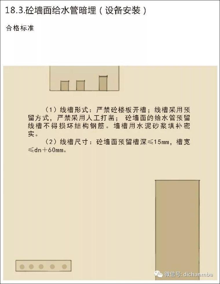 详解在建工程实测实量可视化体系(全套),完美!!!!_161