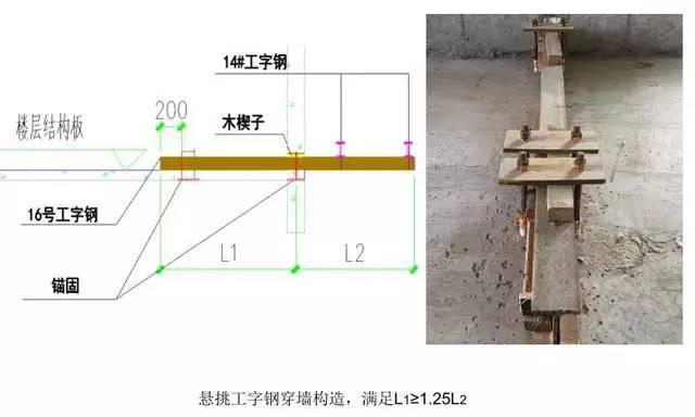悬挑脚手架搭设施工工艺标准,样板审核制实施案例!_27