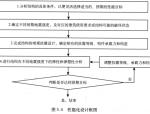 《建筑抗震设计规范》GB50011-2010学习(PDF,209页)