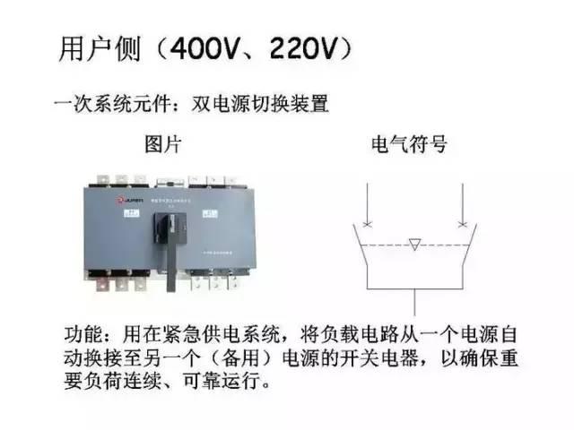 [详解]全面掌握低压配电系统全套电气元器件_37