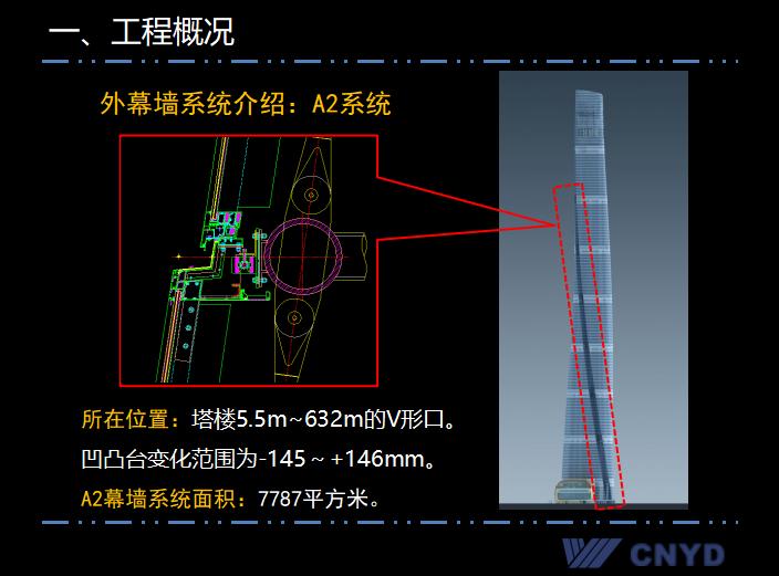 远大上海中心幕墙施工方案汇报(共152页)_3