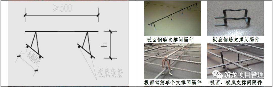 结构、砌筑、抹灰、地坪工程技术措施可视化标准,标杆地产!_31