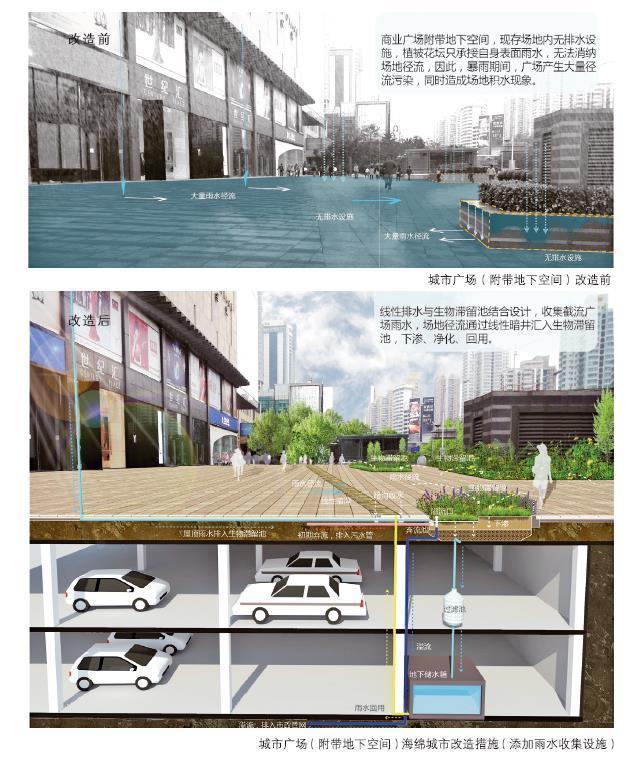 24种海绵城市设计措施全图解!_28