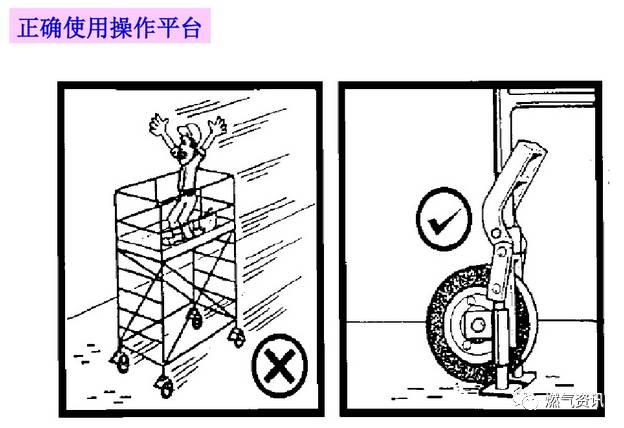 燃气工程施工安全培训(现场图片全了)_56