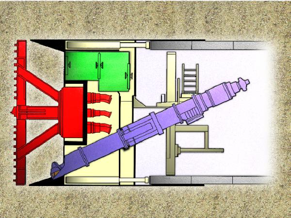 盾构机结构简介(PPT总结)
