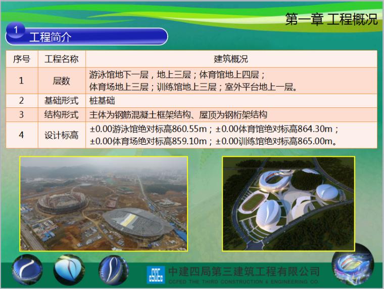 住房和城乡建设部绿色施工科技示范工程中期汇报