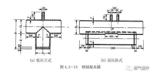[干货分享]燃气管道工程上篇(室外燃气管道安装技术要点)_9