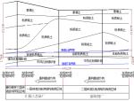 【南京】盾构开仓方案Word版(共31页)