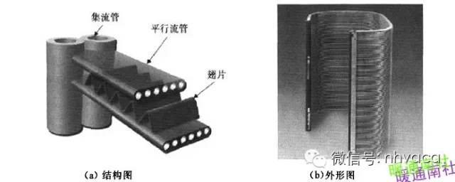 暖通制冷空调各类换热器汇总全面简析_31
