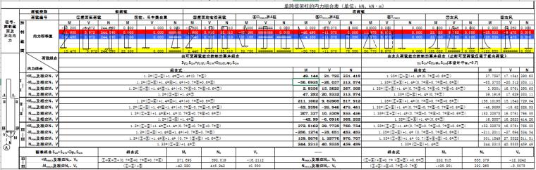 单跨排架柱内力组合表(excel)