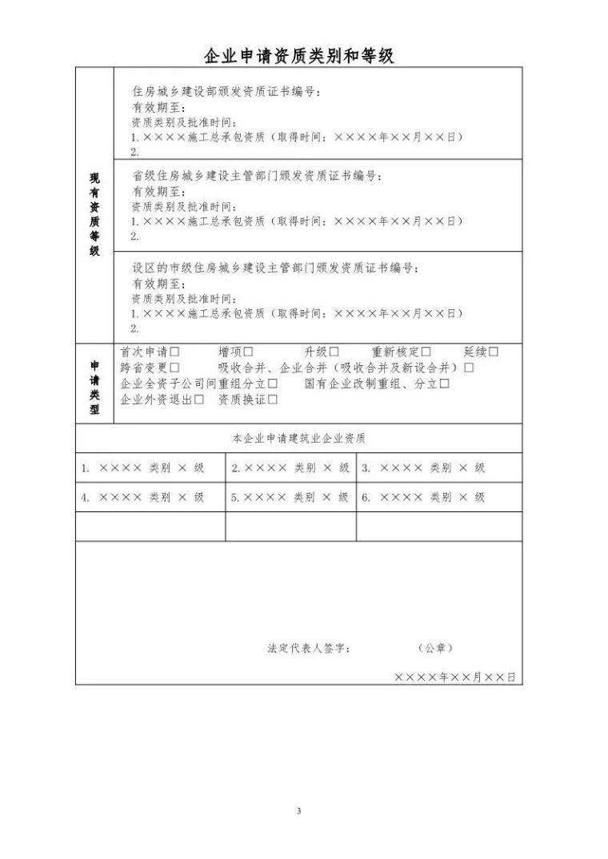 """剛剛!住建部下發通知,在江西/河南/四川/陝西實行""""資質告知承_4"""