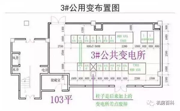 住宅区供配电系统设计方案_4