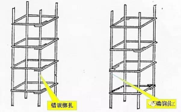 中建|混凝土结构工程施工质量标准作法,一般人我不告诉他!_11