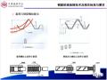 钢筋套筒灌浆连接、机械连接技术相关标准与要求