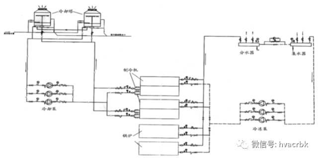中央空调末端设备分类与应用_22
