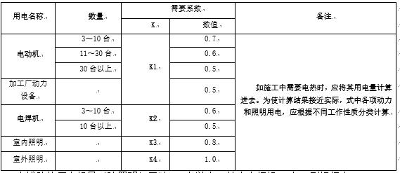 高速公路临时用电施工组织设计(专项方案,专家审核版本)_12